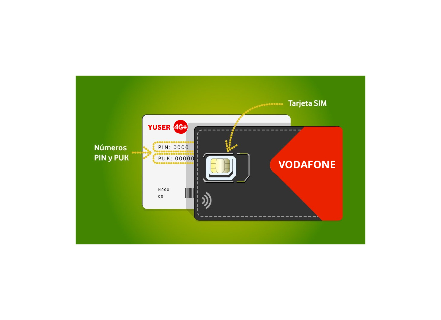 Vodafone Payg Top Up >> Vodafone Mega Yuser 15gb For 4g Internet And 60 Min For Calls